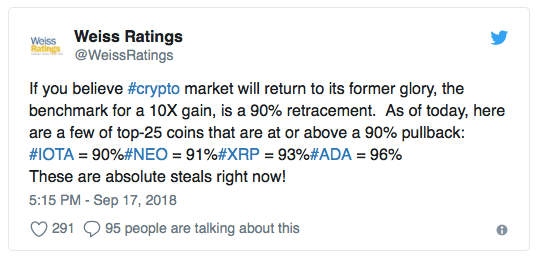 Cardano (ADA): a story about how a small tweet led to the growth of
