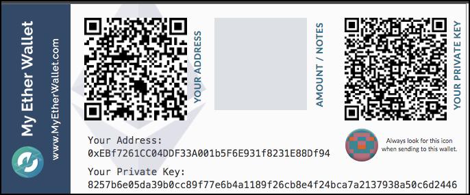 Bitcoin cash stocktwits