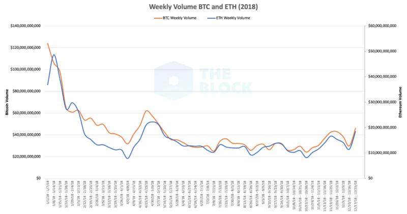 forex trading acceptă bitcoin bitcoin magazin