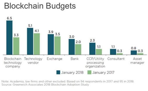 cryptocurrency financial crisis