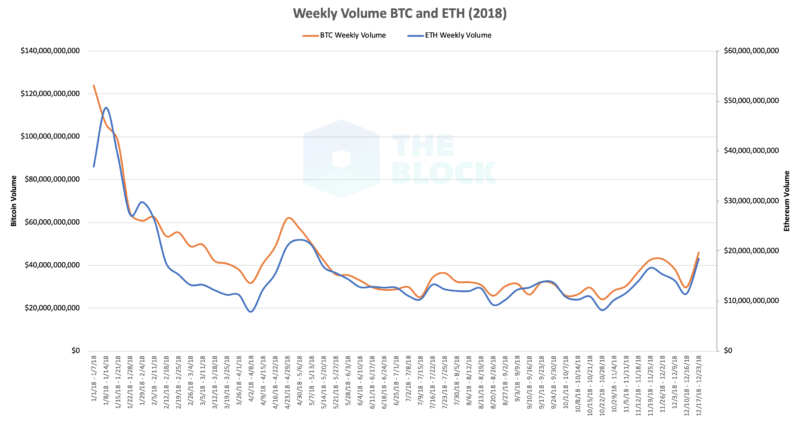 bitcoin trading volume record the efficiency of trading bitcoin
